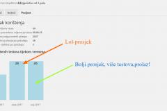 Izvješće testa ‹ IJ.1(3puta)