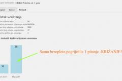 Izvješće testa ‹ IK.1(2puta)