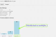 Izvješće testa ‹ MB1(2puta)